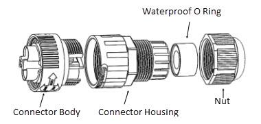 Waterproof Connector Parts